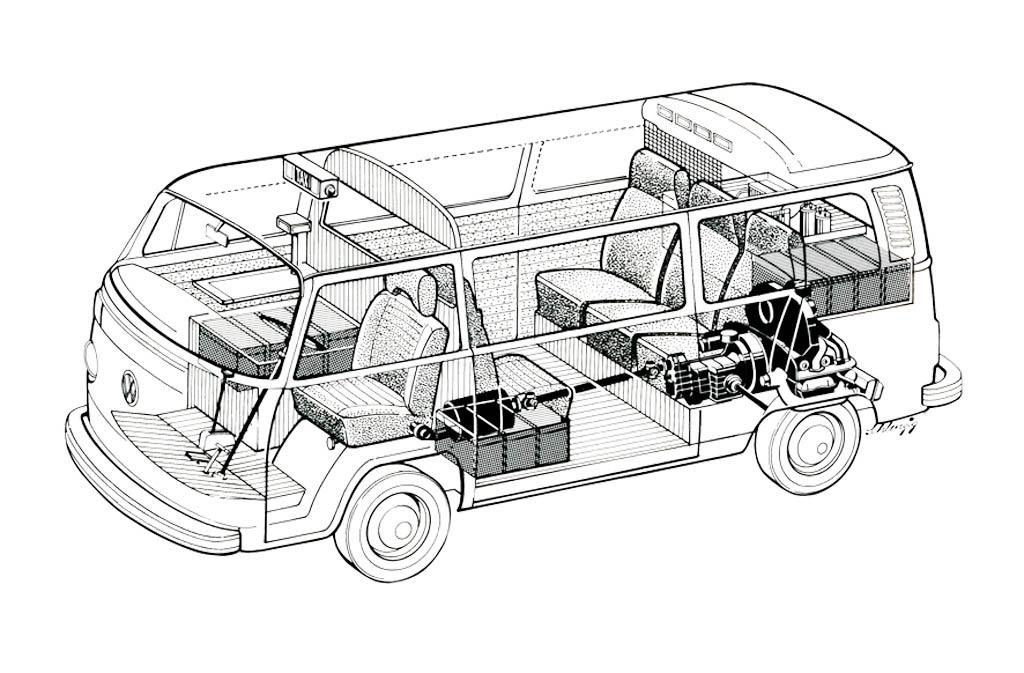 VW Samochody Dostawcze: Pionier elektromobilności – T2 Elektro transporter, elemoto.pl